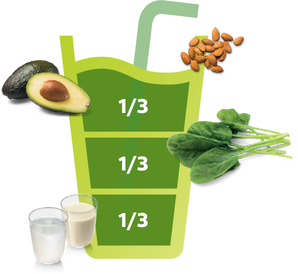 How to make a smoothie?
