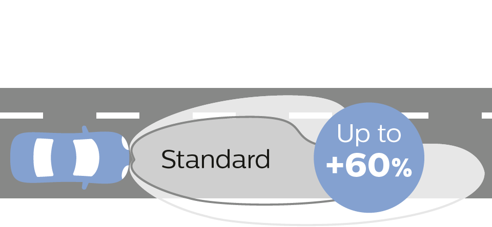 Beam performance